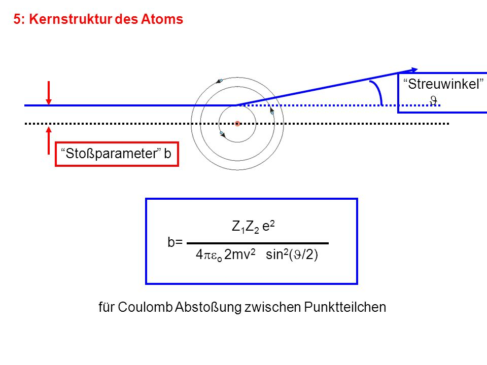 5: Kernstruktur des Atoms