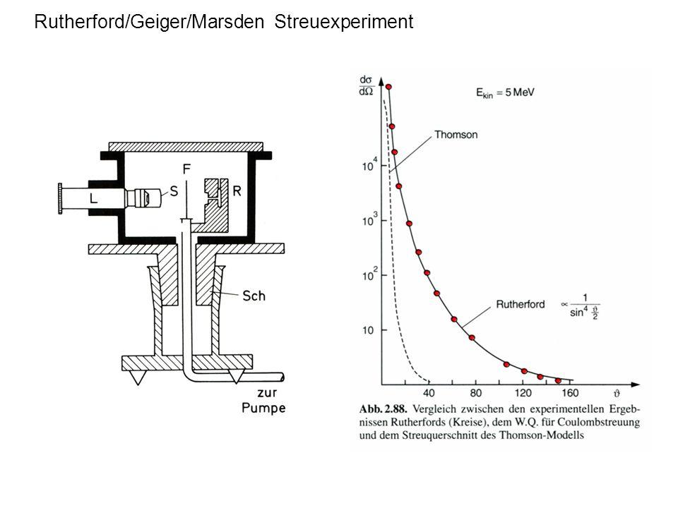 Rutherford/Geiger/Marsden Streuexperiment