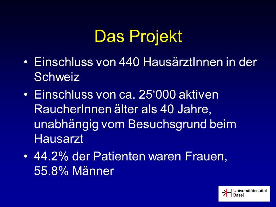 Das Projekt Einschluss von 440 HausärztInnen in der Schweiz