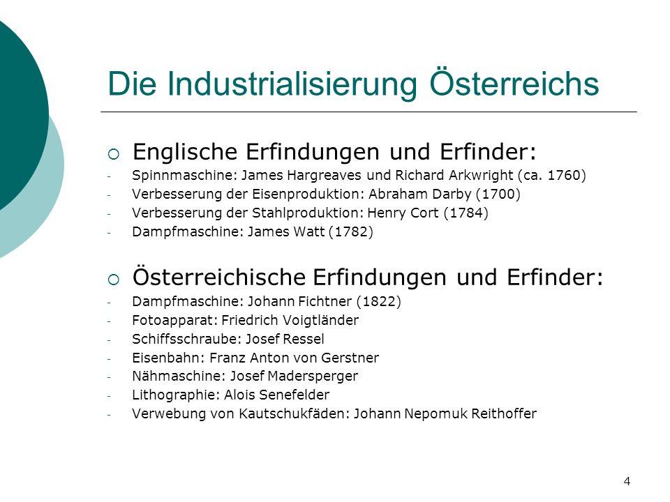 Die Industrialisierung Österreichs