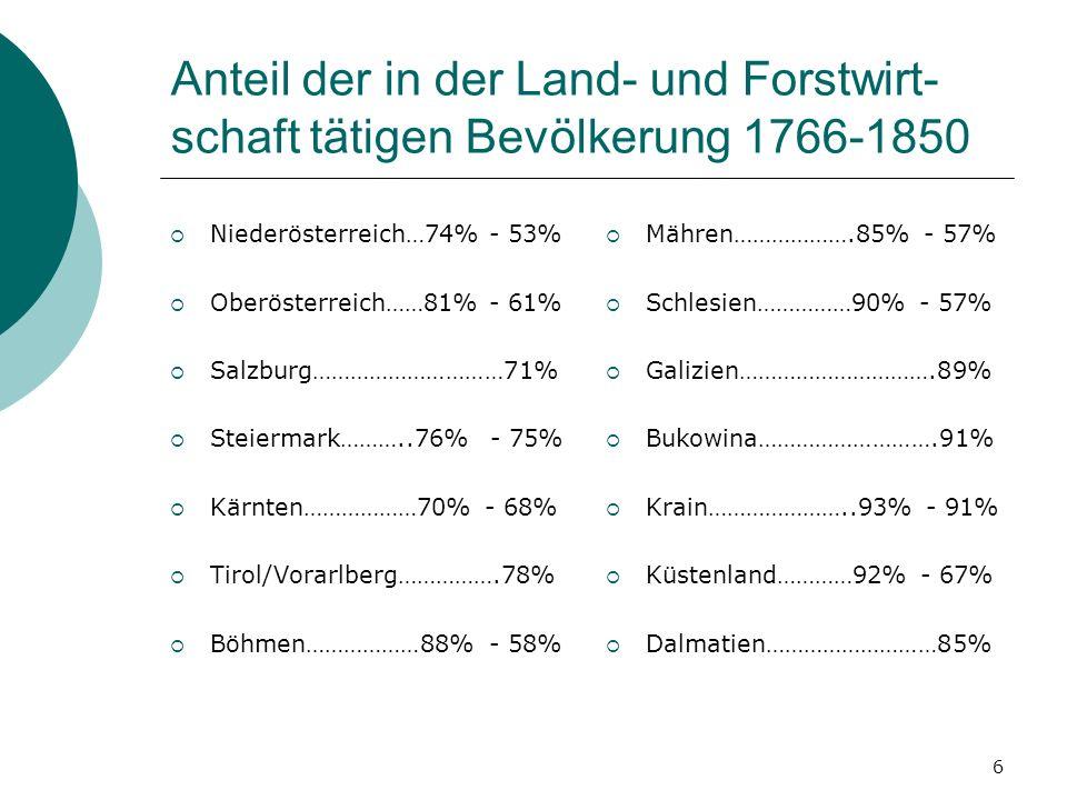 Anteil der in der Land- und Forstwirt-schaft tätigen Bevölkerung 1766-1850