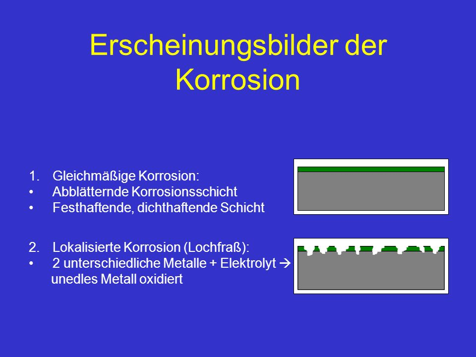 elektrochemie prof manfred sussitz ppt video online. Black Bedroom Furniture Sets. Home Design Ideas