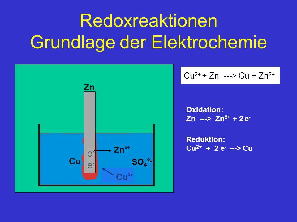 Redoxreaktionen Grundlage der Elektrochemie