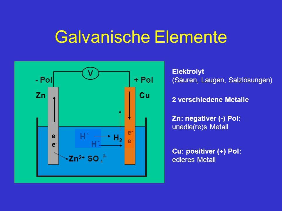 Galvanische Elemente H SO V - Pol + Pol Zn Cu H2 Zn2+ Elektrolyt