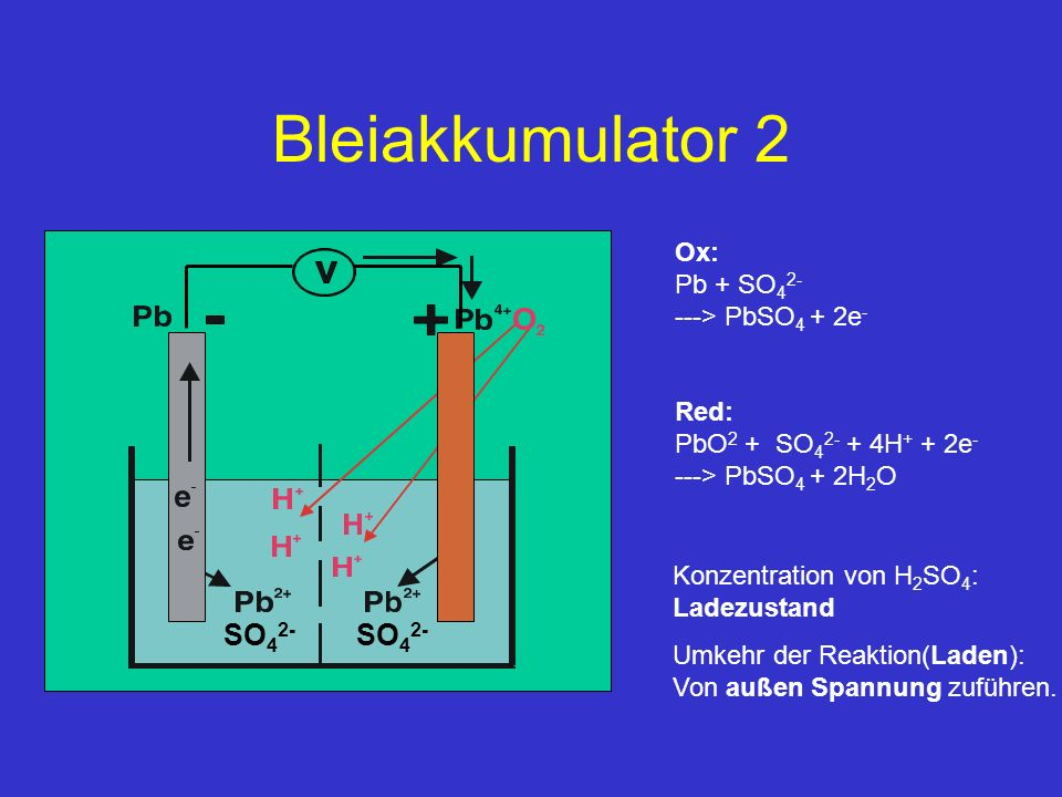 Bleiakkumulator 2 SO42- Ox: Pb + SO42- ---> PbSO4 + 2e- Red: