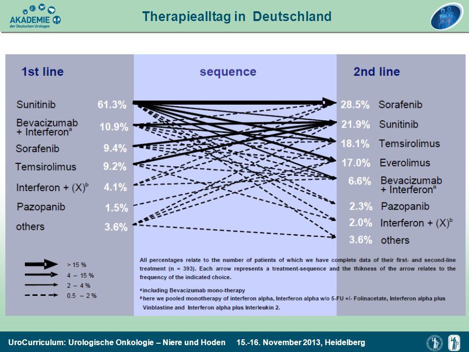 Therapiealltag in Deutschland