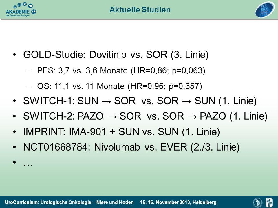 GOLD-Studie: Dovitinib vs. SOR (3. Linie)