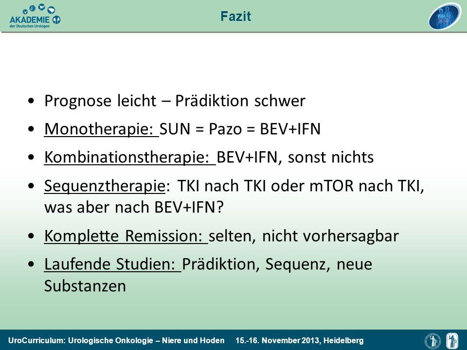 Prognose leicht – Prädiktion schwer Monotherapie: SUN = Pazo = BEV+IFN