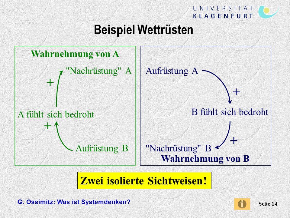 Beispiel Wettrüsten + + + + Zwei isolierte Sichtweisen!
