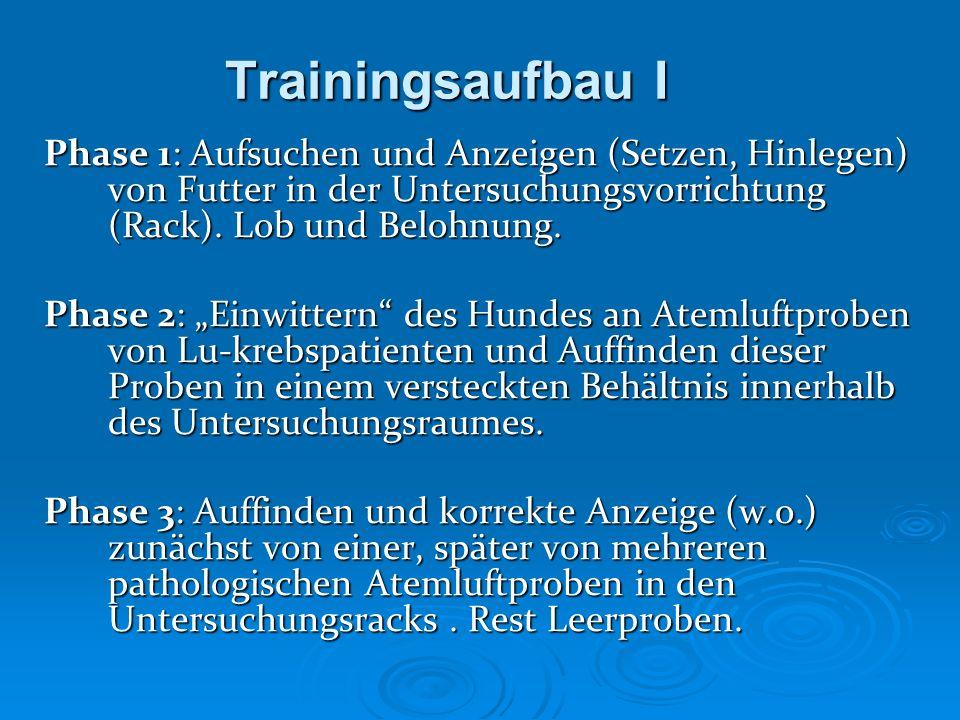 Trainingsaufbau I Phase 1: Aufsuchen und Anzeigen (Setzen, Hinlegen) von Futter in der Untersuchungsvorrichtung (Rack). Lob und Belohnung.