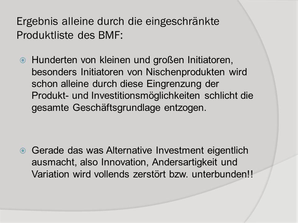 Ergebnis alleine durch die eingeschränkte Produktliste des BMF: