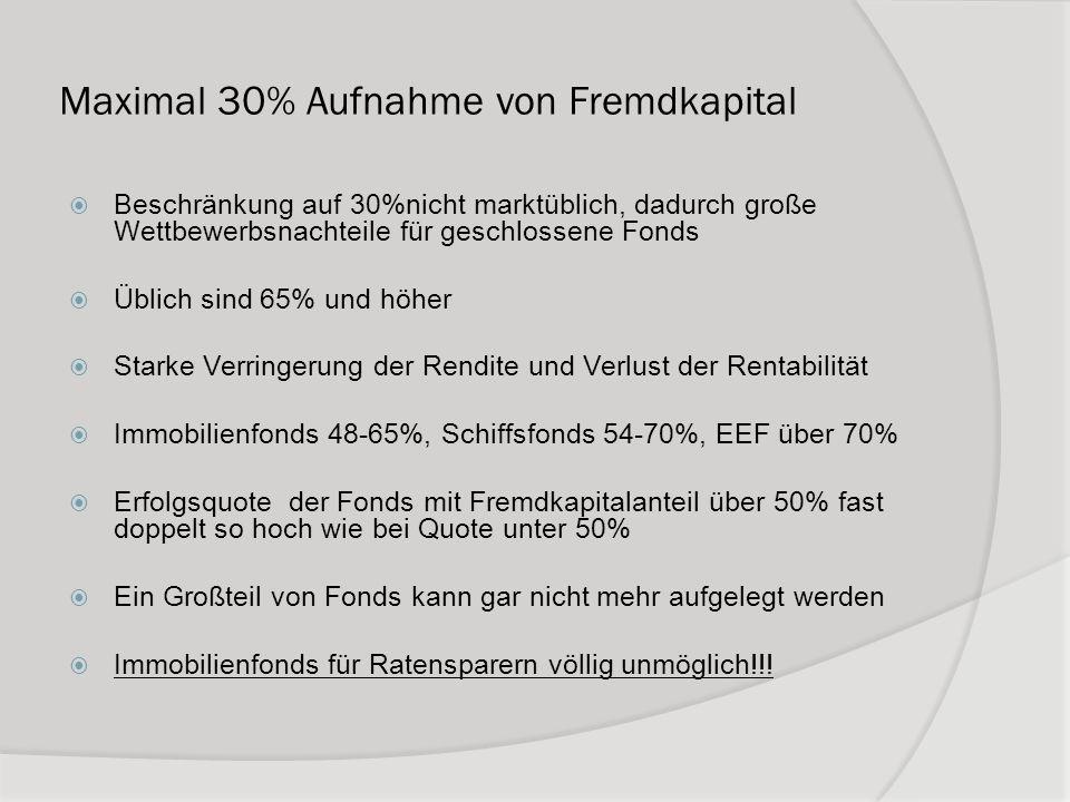 Maximal 30% Aufnahme von Fremdkapital