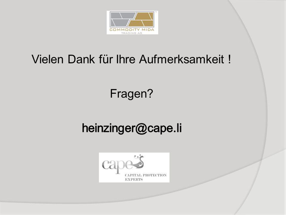 Vielen Dank für Ihre Aufmerksamkeit ! Fragen heinzinger@cape.li