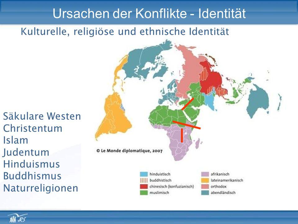 Ursachen der Konflikte - Identität