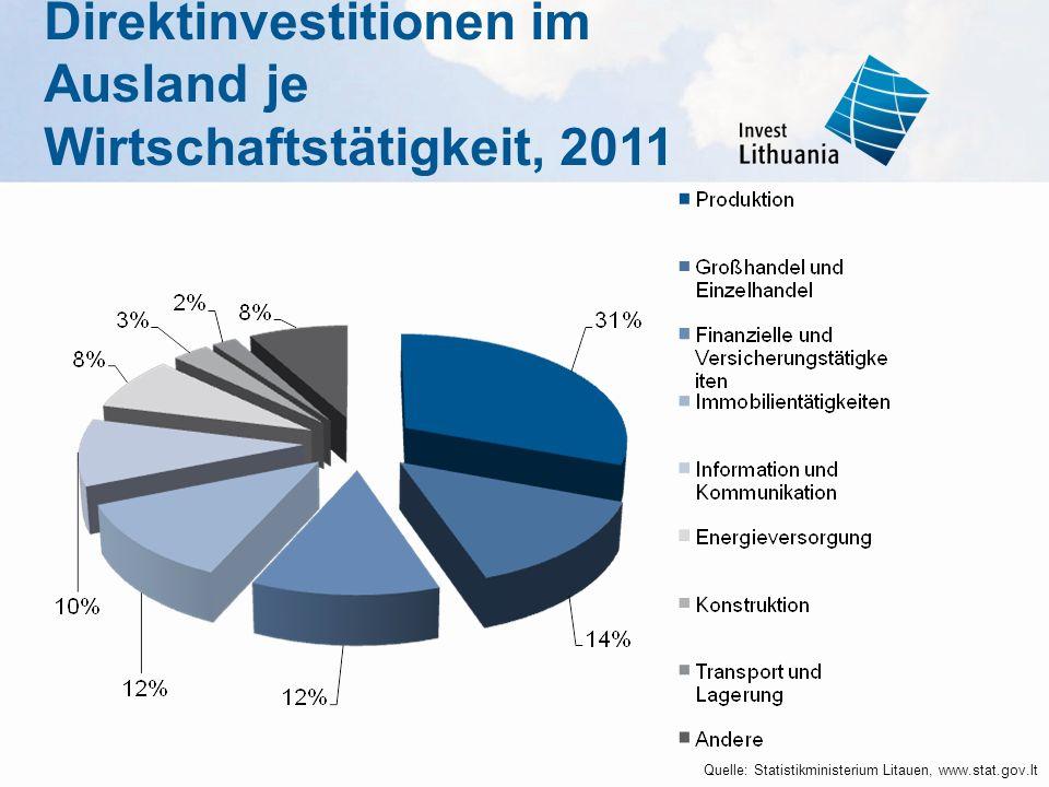 Direktinvestitionen im Ausland je Wirtschaftstätigkeit, 2011