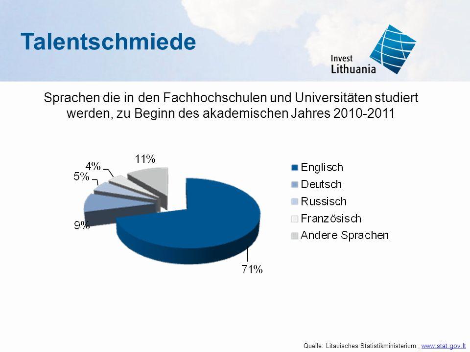 Talentschmiede Sprachen die in den Fachhochschulen und Universitäten studiert werden, zu Beginn des akademischen Jahres 2010-2011.
