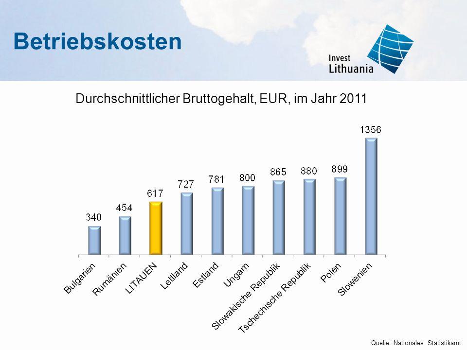 Betriebskosten Durchschnittlicher Bruttogehalt, EUR, im Jahr 2011