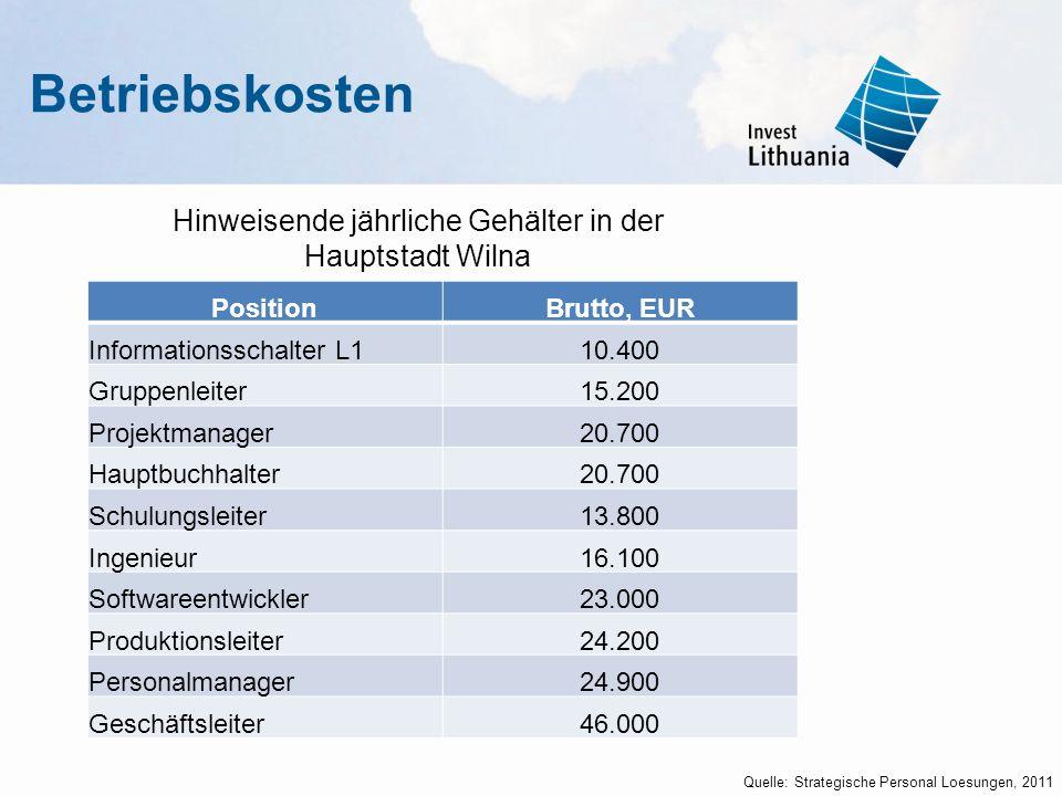 Hinweisende jährliche Gehälter in der Hauptstadt Wilna