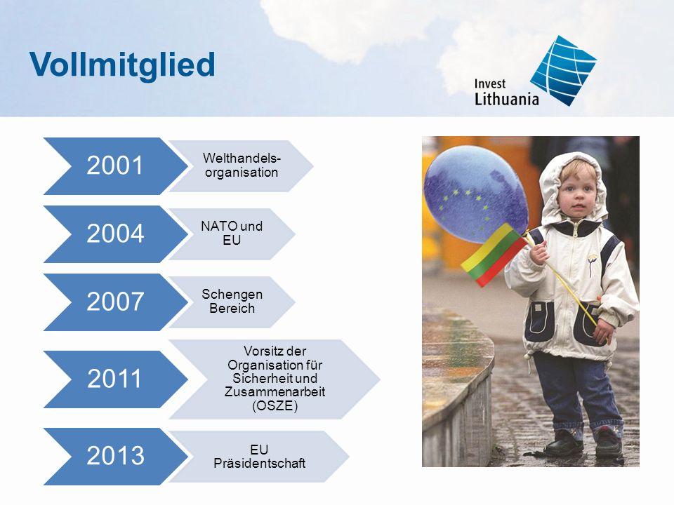 Vollmitglied 2001 2004 2007 2011 2013 Welthandels-organisation