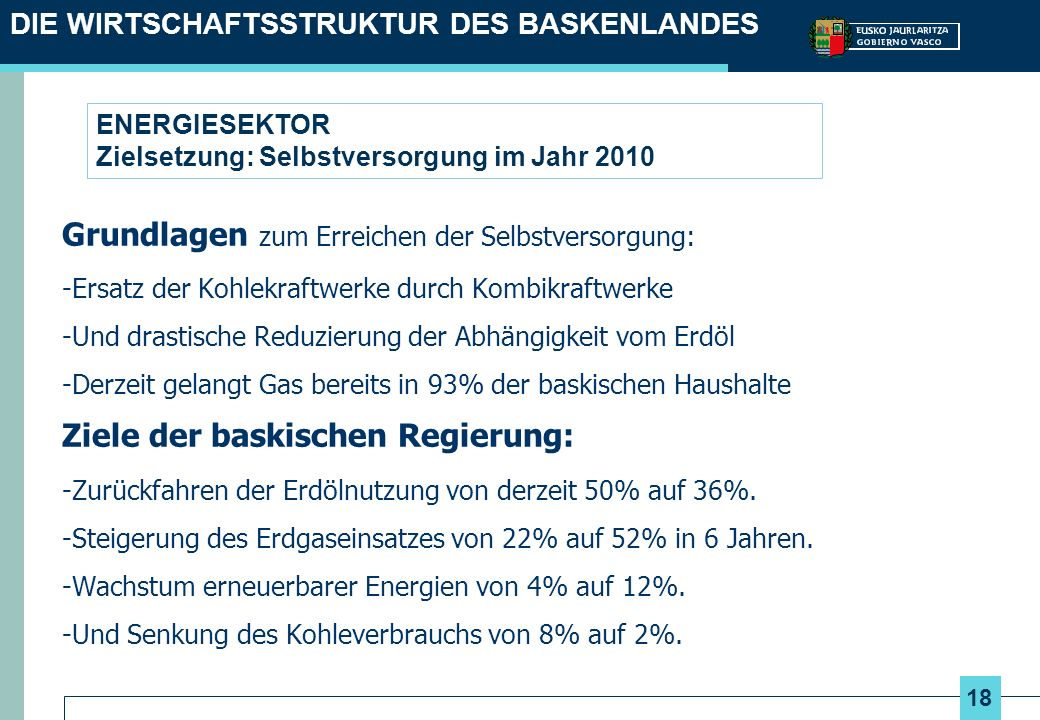 ENERGIESEKTOR Zielsetzung: Selbstversorgung im Jahr 2010