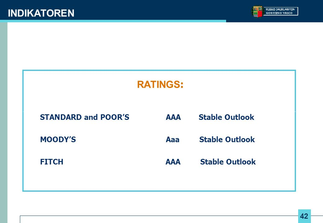 INDIKATOREN RATINGS: STANDARD and POOR'S AAA Stable Outlook