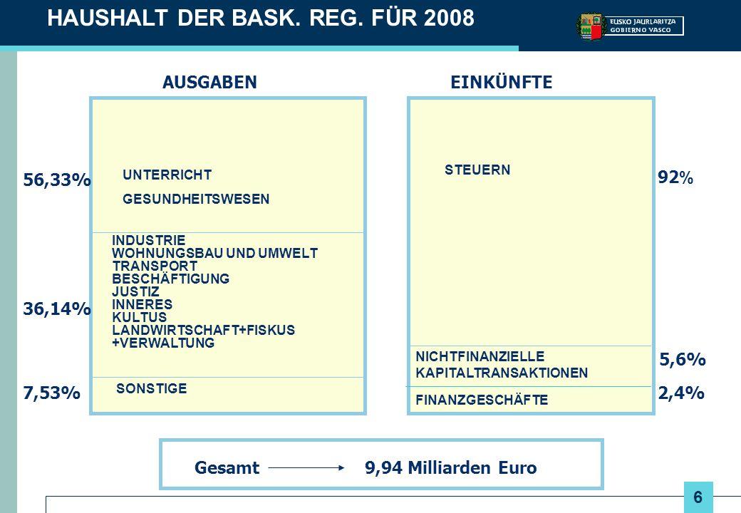 HAUSHALT DER BASK. REG. FÜR 2008