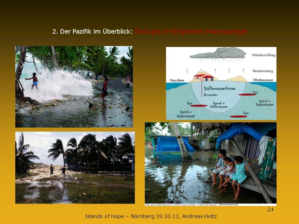 2. Der Pazifik im Überblick: Ökologie/Anfälligkeiten/Meeresspiegel