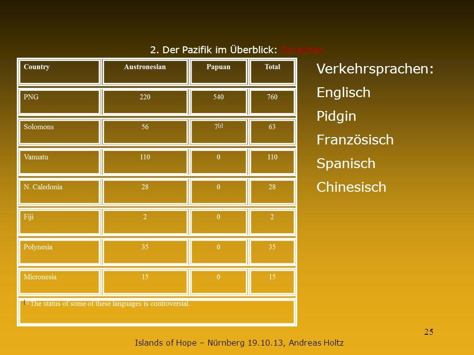 2. Der Pazifik im Überblick: Sprachen