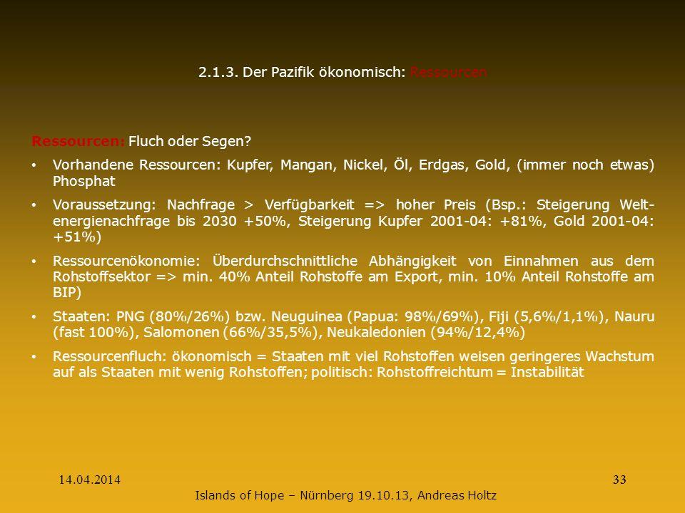 2.1.3. Der Pazifik ökonomisch: Ressourcen