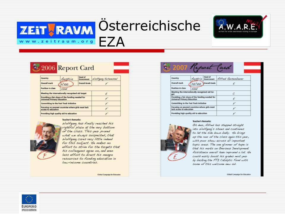 Österreichische EZA