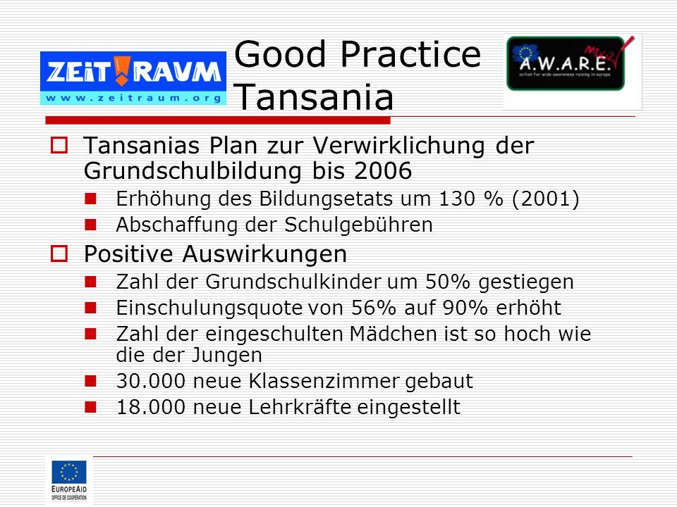 Good Practice Tansania