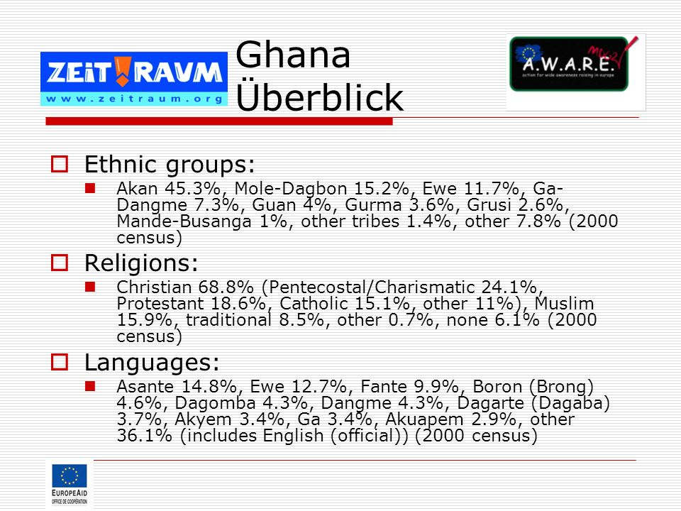 Ghana Überblick Ethnic groups: Religions: Languages: