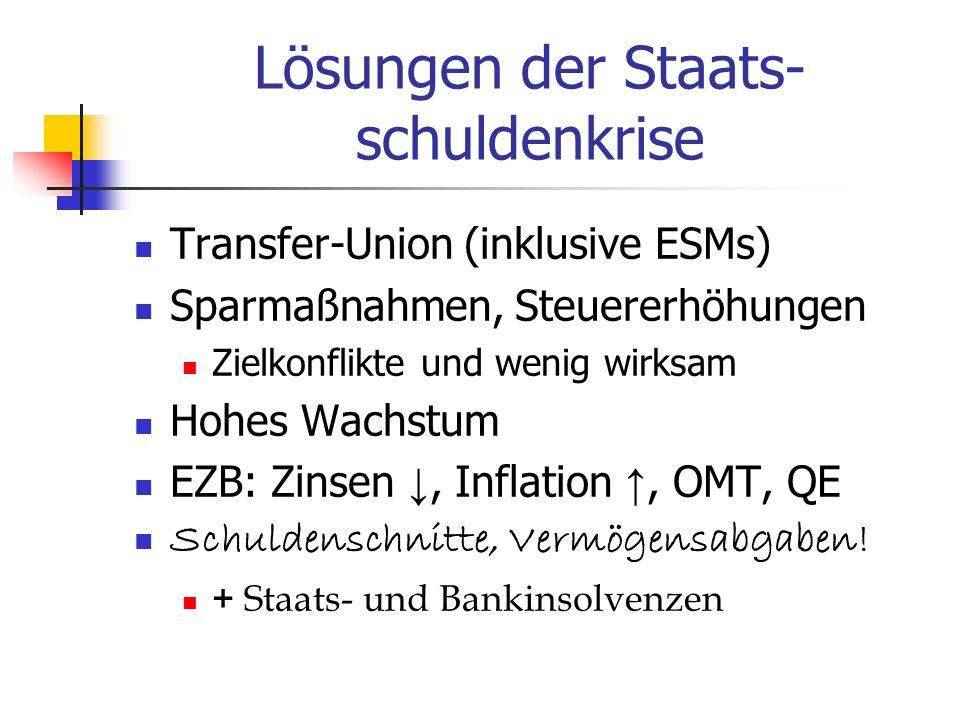 Lösungen der Staats- schuldenkrise