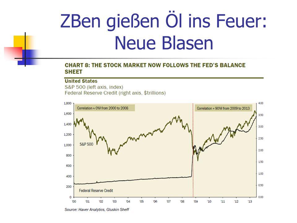 ZBen gießen Öl ins Feuer: Neue Blasen