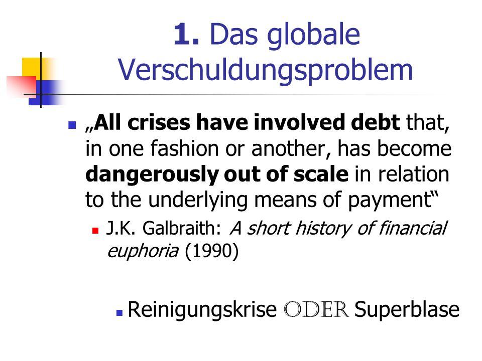 1. Das globale Verschuldungsproblem