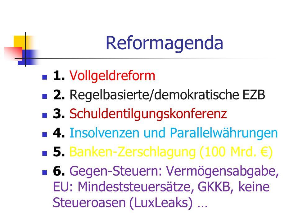 Reformagenda 1. Vollgeldreform 2. Regelbasierte/demokratische EZB