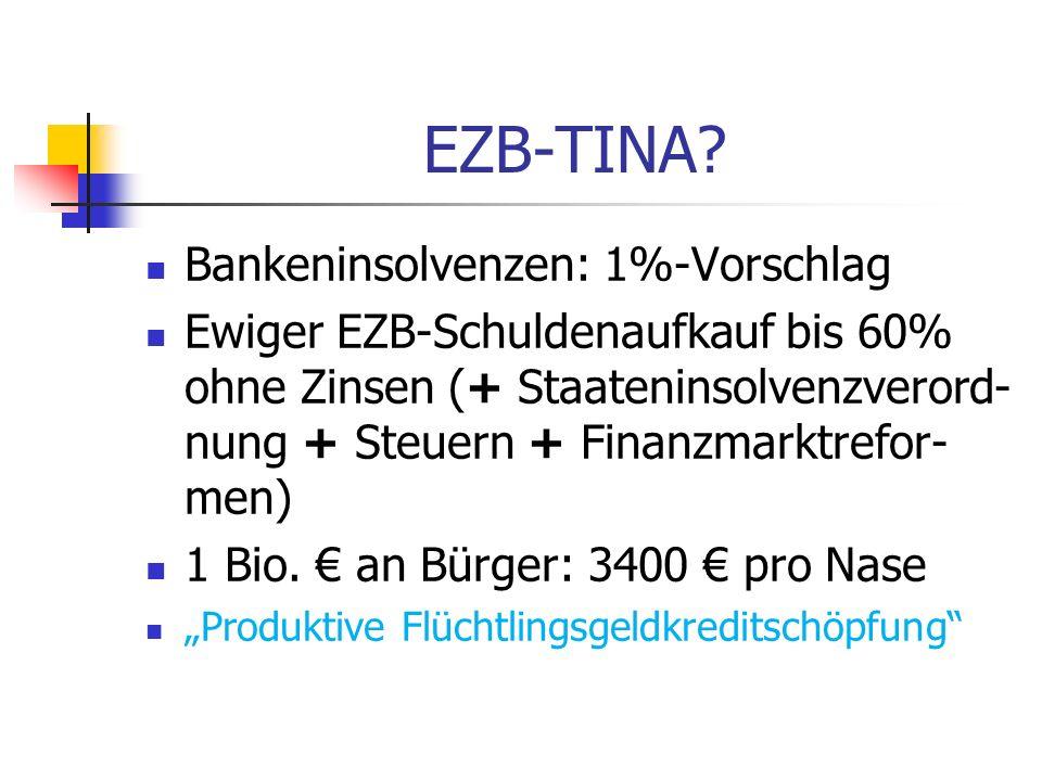 EZB-TINA Bankeninsolvenzen: 1%-Vorschlag