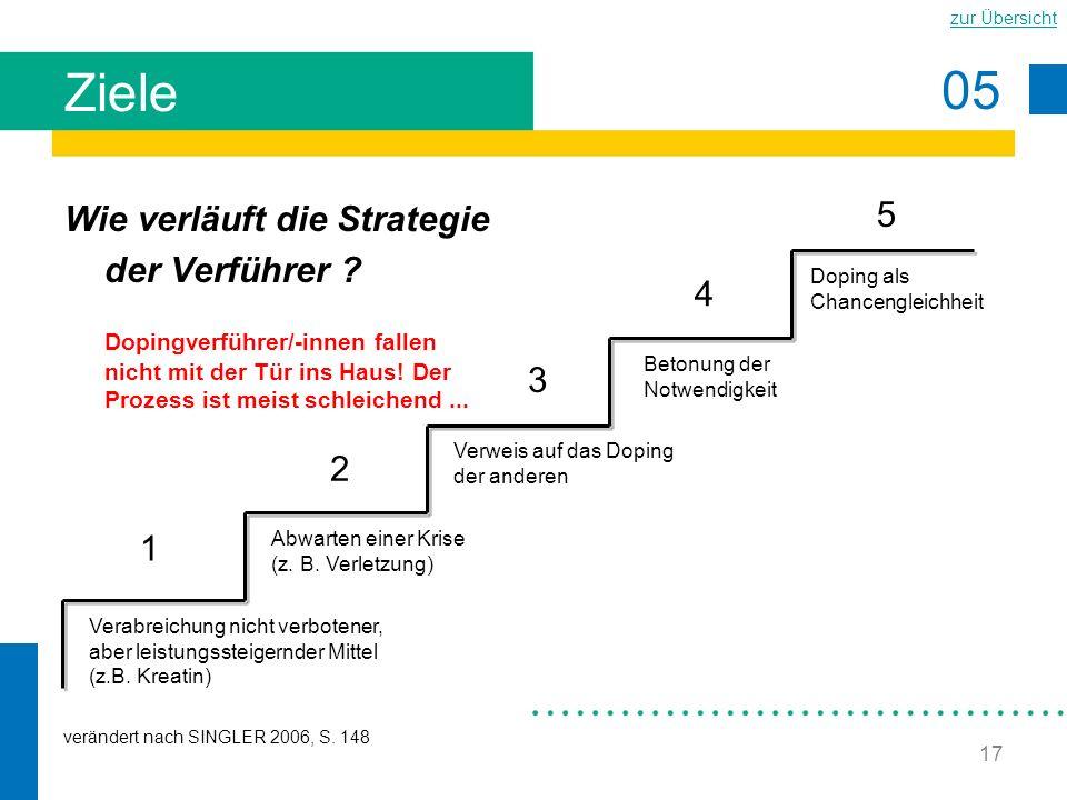 Ziele Wie verläuft die Strategie der Verführer 1 2 3 4 5