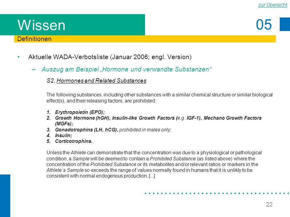 """Wissen Definitionen. Aktuelle WADA-Verbotsliste (Januar 2006; engl. Version) Auszug am Beispiel """"Hormone und verwandte Substanzen"""