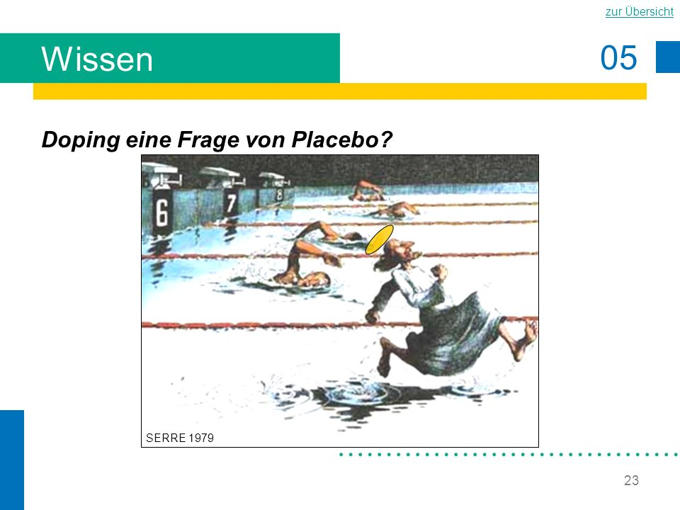 Wissen Doping eine Frage von Placebo SERRE 1979