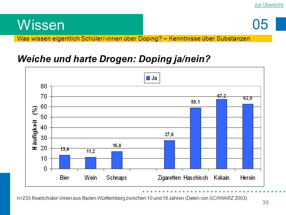 Wissen Weiche und harte Drogen: Doping ja/nein