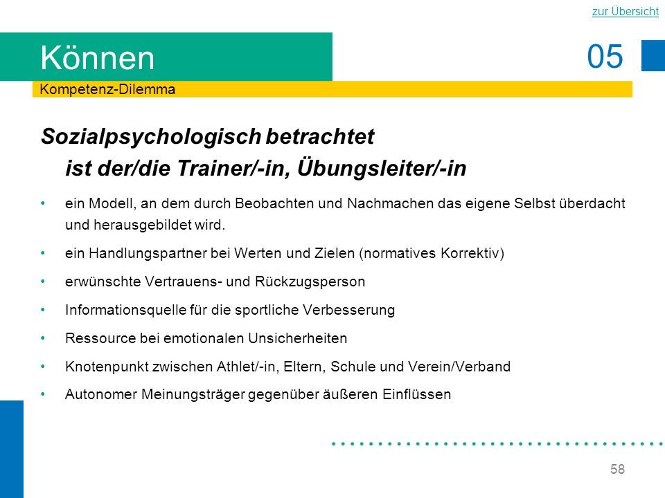 Können Kompetenz-Dilemma. Sozialpsychologisch betrachtet ist der/die Trainer/-in, Übungsleiter/-in.