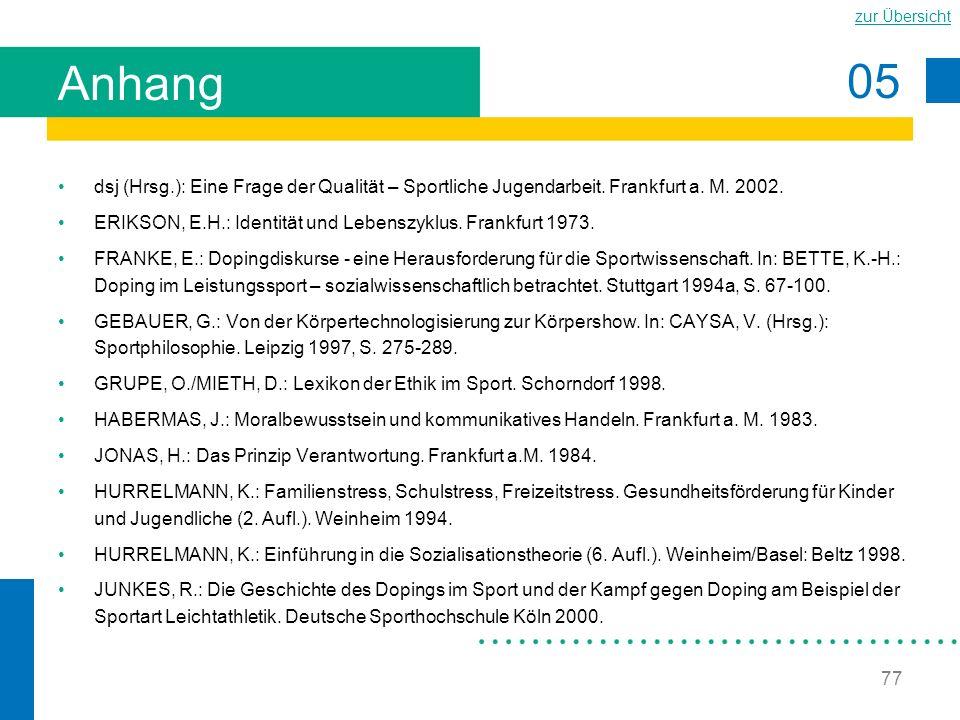 Anhang dsj (Hrsg.): Eine Frage der Qualität – Sportliche Jugendarbeit. Frankfurt a. M. 2002.