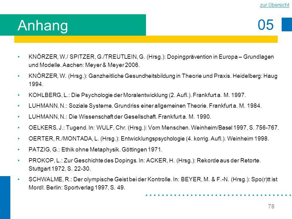 Anhang KNÖRZER, W./ SPITZER, G./TREUTLEIN, G. (Hrsg.): Dopingprävention in Europa – Grundlagen und Modelle. Aachen: Meyer & Meyer 2006.
