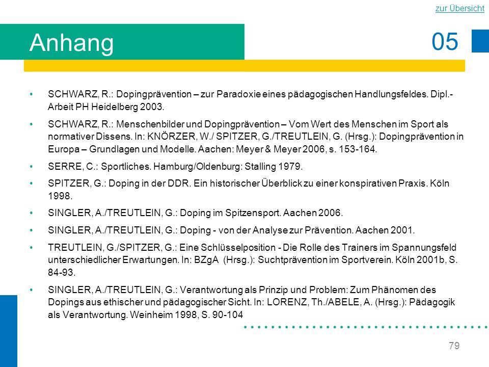 Anhang SCHWARZ, R.: Dopingprävention – zur Paradoxie eines pädagogischen Handlungsfeldes. Dipl.-Arbeit PH Heidelberg 2003.