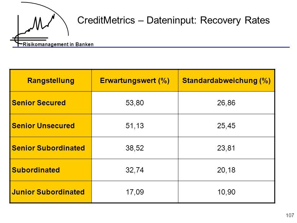 CreditMetrics – Dateninput: Recovery Rates