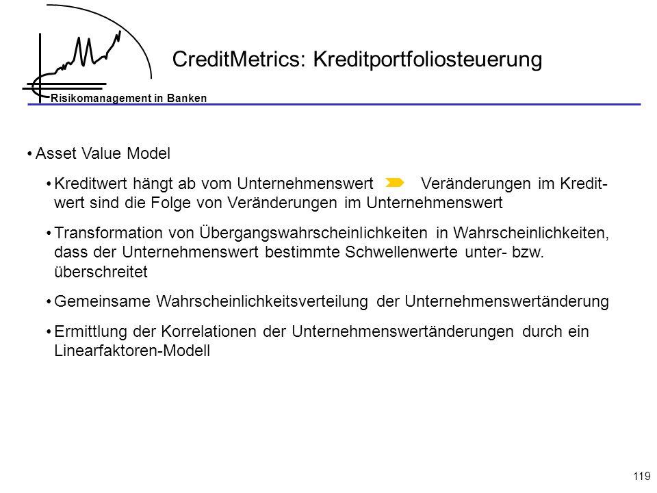 CreditMetrics: Kreditportfoliosteuerung