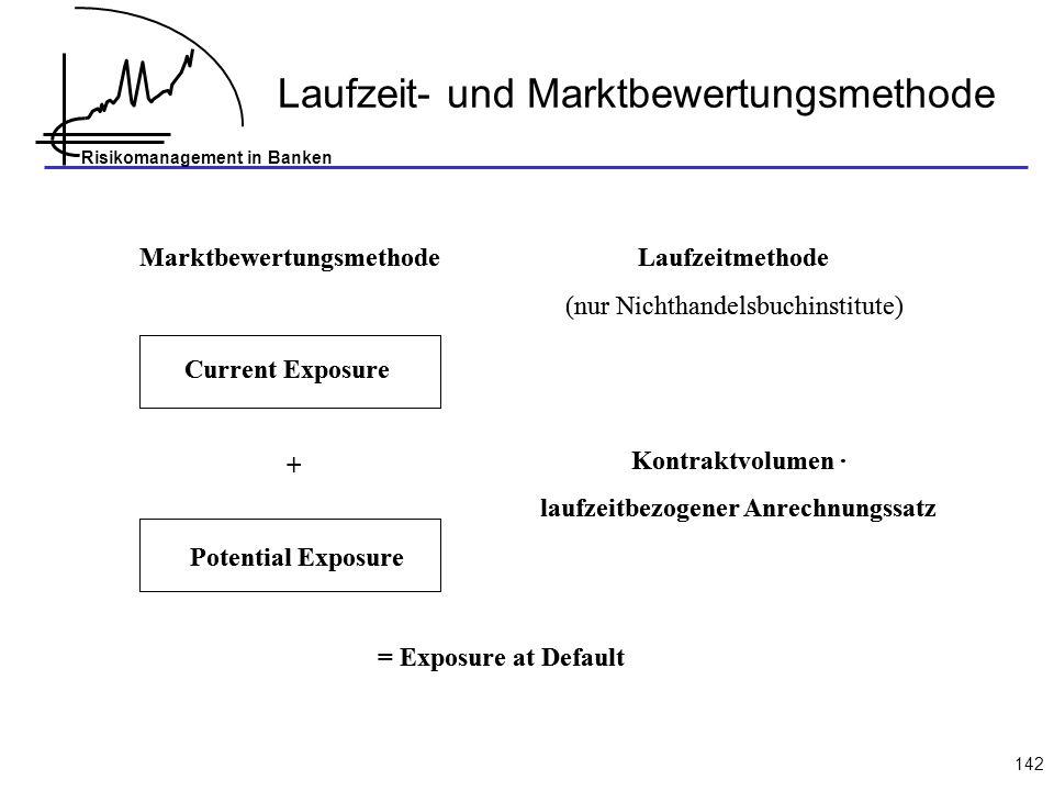 Laufzeit- und Marktbewertungsmethode