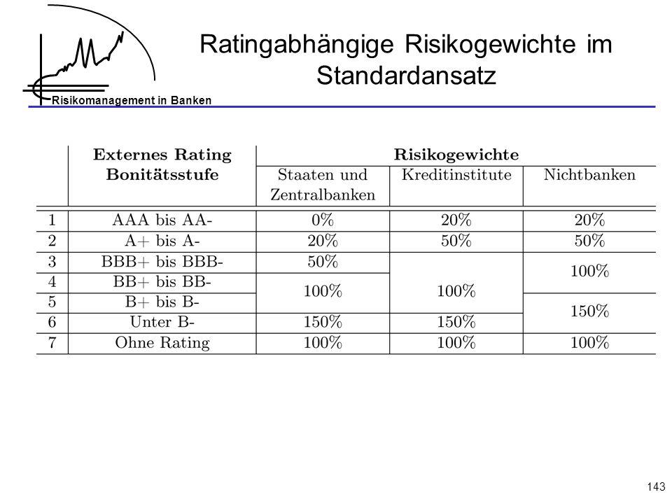 Ratingabhängige Risikogewichte im Standardansatz
