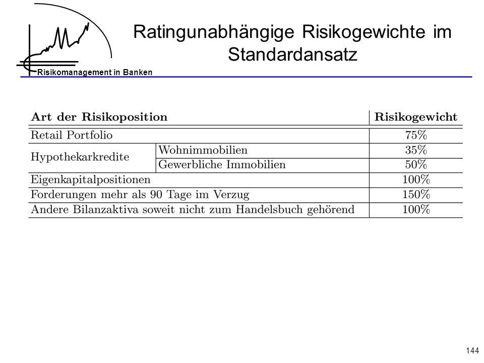 Ratingunabhängige Risikogewichte im Standardansatz